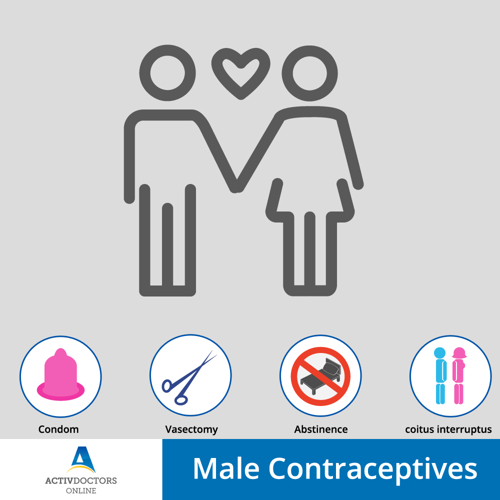 Male Contraceptive Methods
