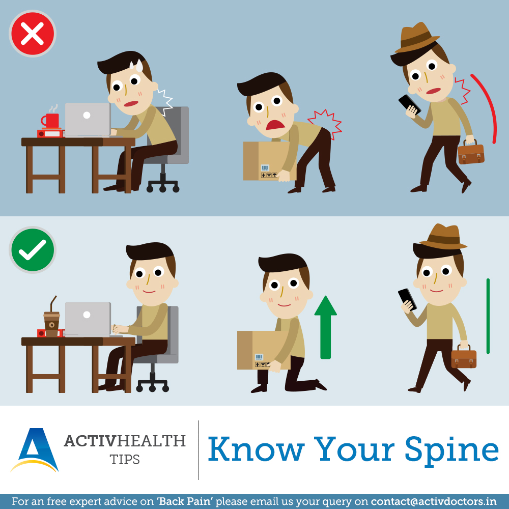 World spine day – Know Your Spine