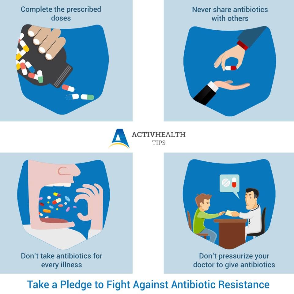 Protect Yourself from Antibiotic Resistance
