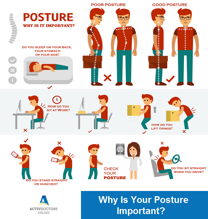 Why Is Your Posture Important?